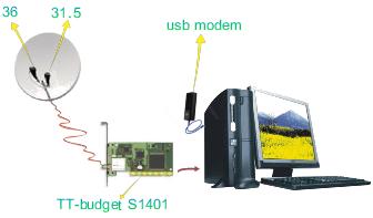 скачать свежий softcam key: